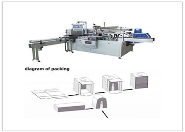 China Cube Tissue Paper Packing Machine OPH-100B-C 250-350g/m 120-160L/min distributor